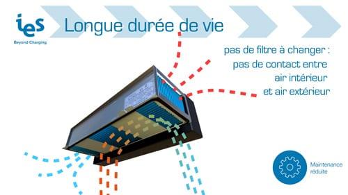 Animation 3D de présentation de produit innovant